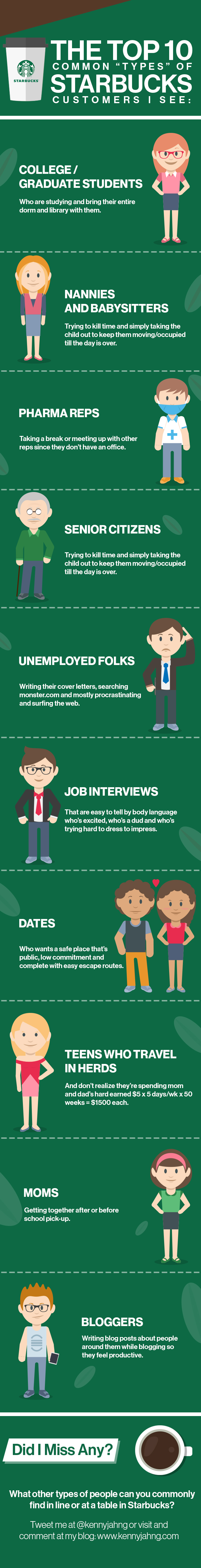 10 Types of People You Find At Starbucks