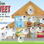 Home-Sweet-Home-with-Social-Media-Infographic-by-Kenny-Jahng