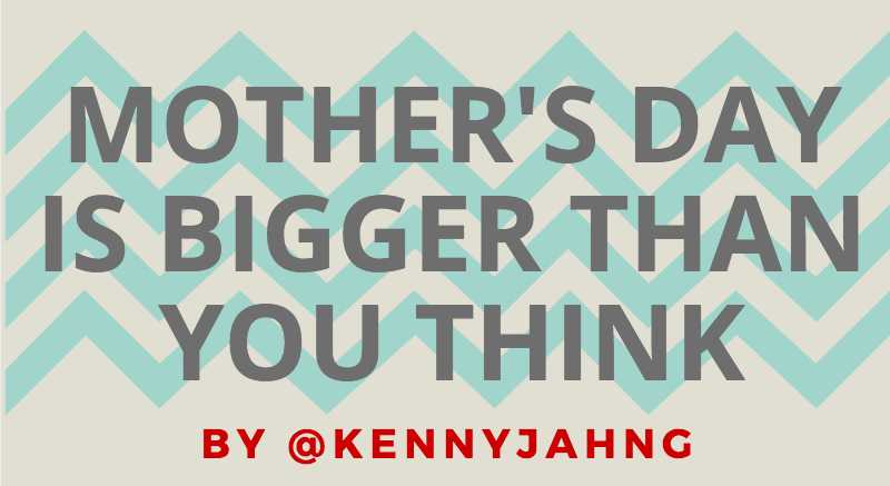 mother's day church infographic