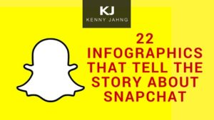 snapchat history infographics