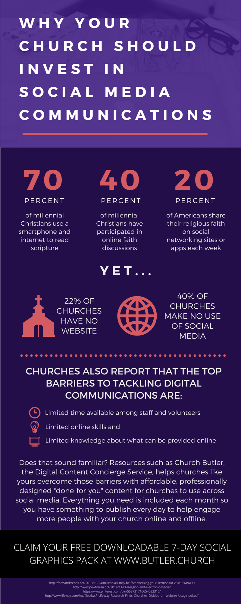 WHY YOUR CHURCH SHOULD INVEST IN SOCIAL MEDIA COMMUNICATIONS
