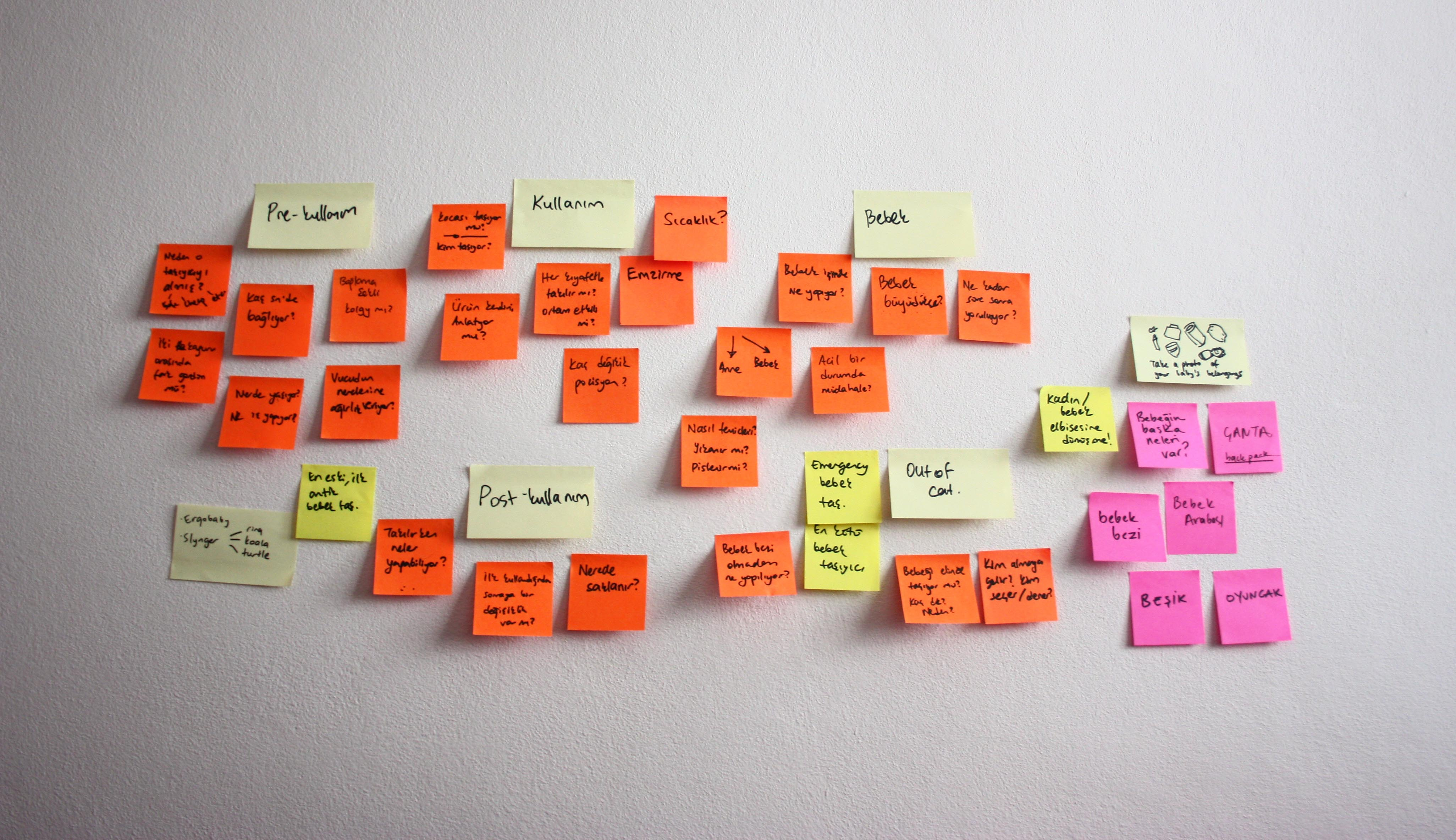 How To Lead A Brainstorming Meeting That Pours Down Ideas ...