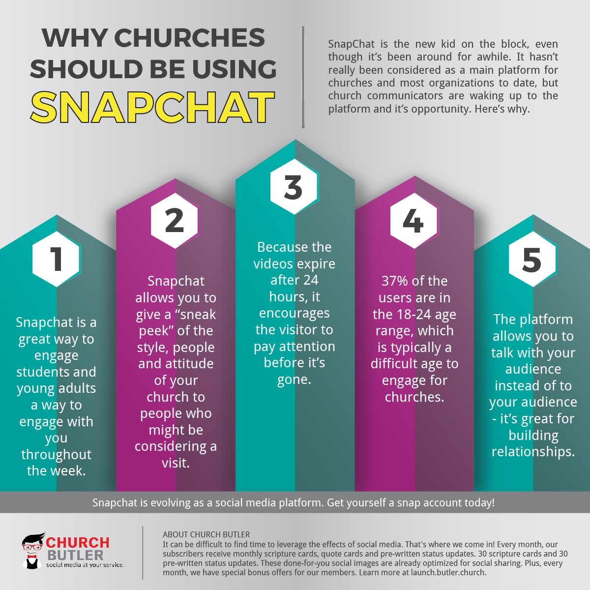 churches and SnapChat