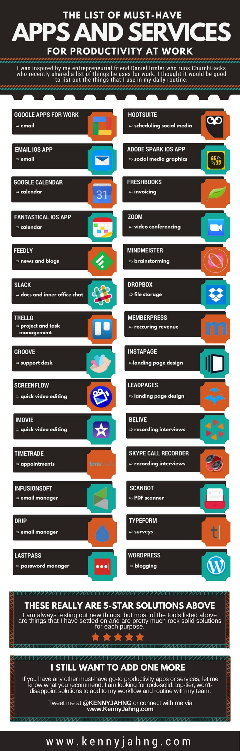 Work productivity apps list infographic