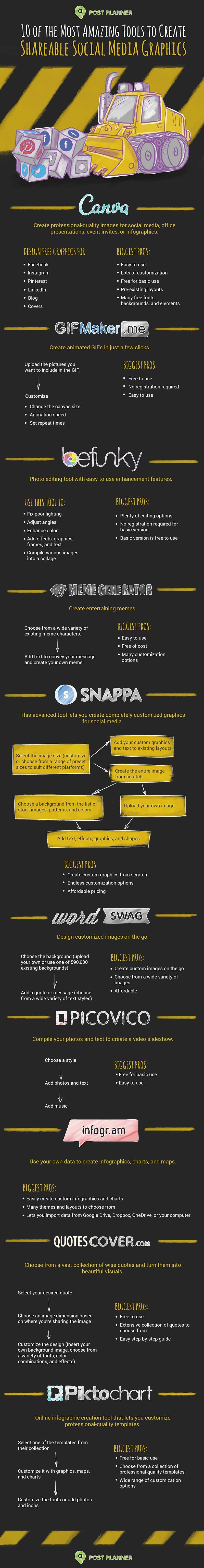 Social media graphics tools
